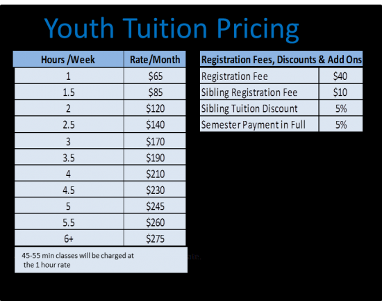 youth pricing chart
